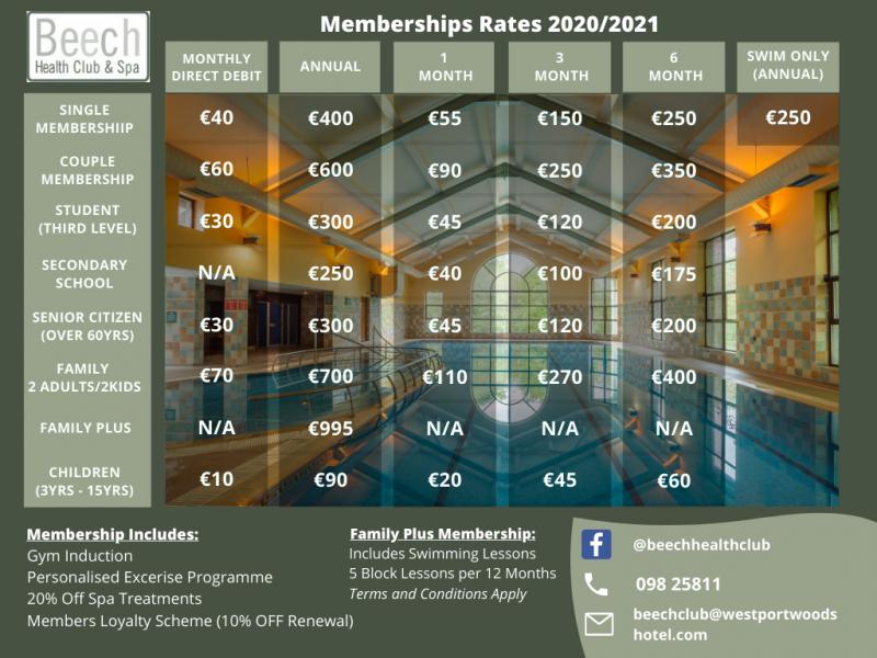 beech club membership rates